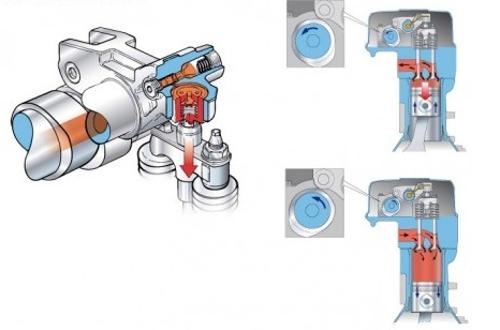 发动机 > 国内十六种重卡发动机制动详解  沃尔沃卡车的发动机制动