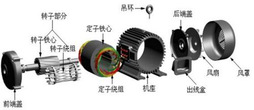 三相二级电机24槽线圈绕法图解