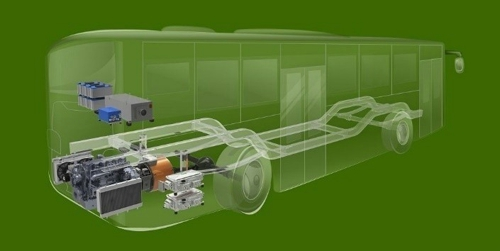【安全你我他】技术创新先行,确保新能源汽车安全运营图片