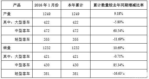 QQ截图20160204103408