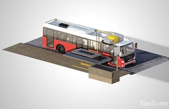 斯堪尼亚混合动力公交投用 (3)