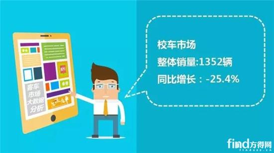 中国客车销售排行榜4