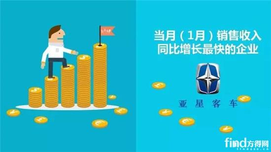 中国客车销售排行榜5