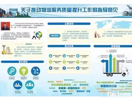 11部门发布物流服务质量提升指导意见