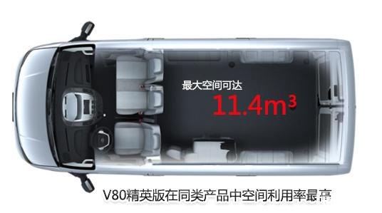 V80精英版