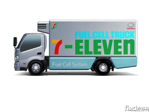 氢燃料电池卡车