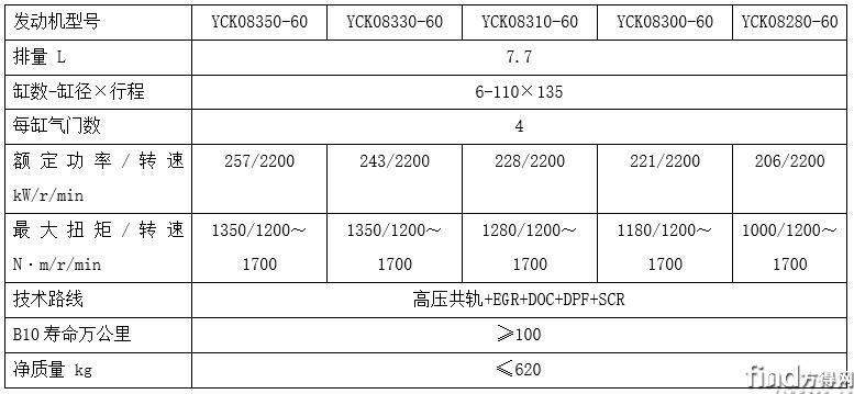 K08系列柴油发动机参数