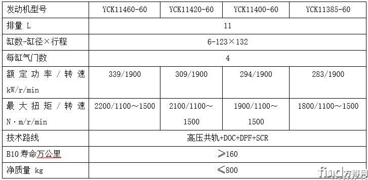 K11系列柴油发动机1