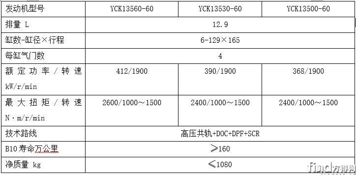 K13系列柴油发动机1