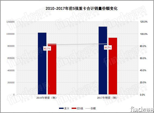 销量数据表 (2)