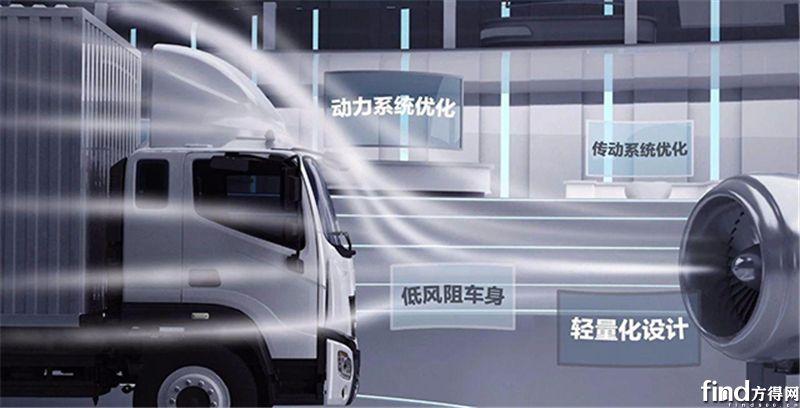 【福田瑞沃】这才是卡车司机节约成本的正确方式 (3)