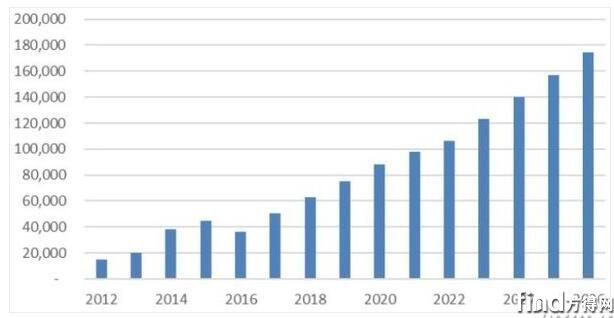 美国及欧洲多国卡车司机短缺 运费上涨 (1)