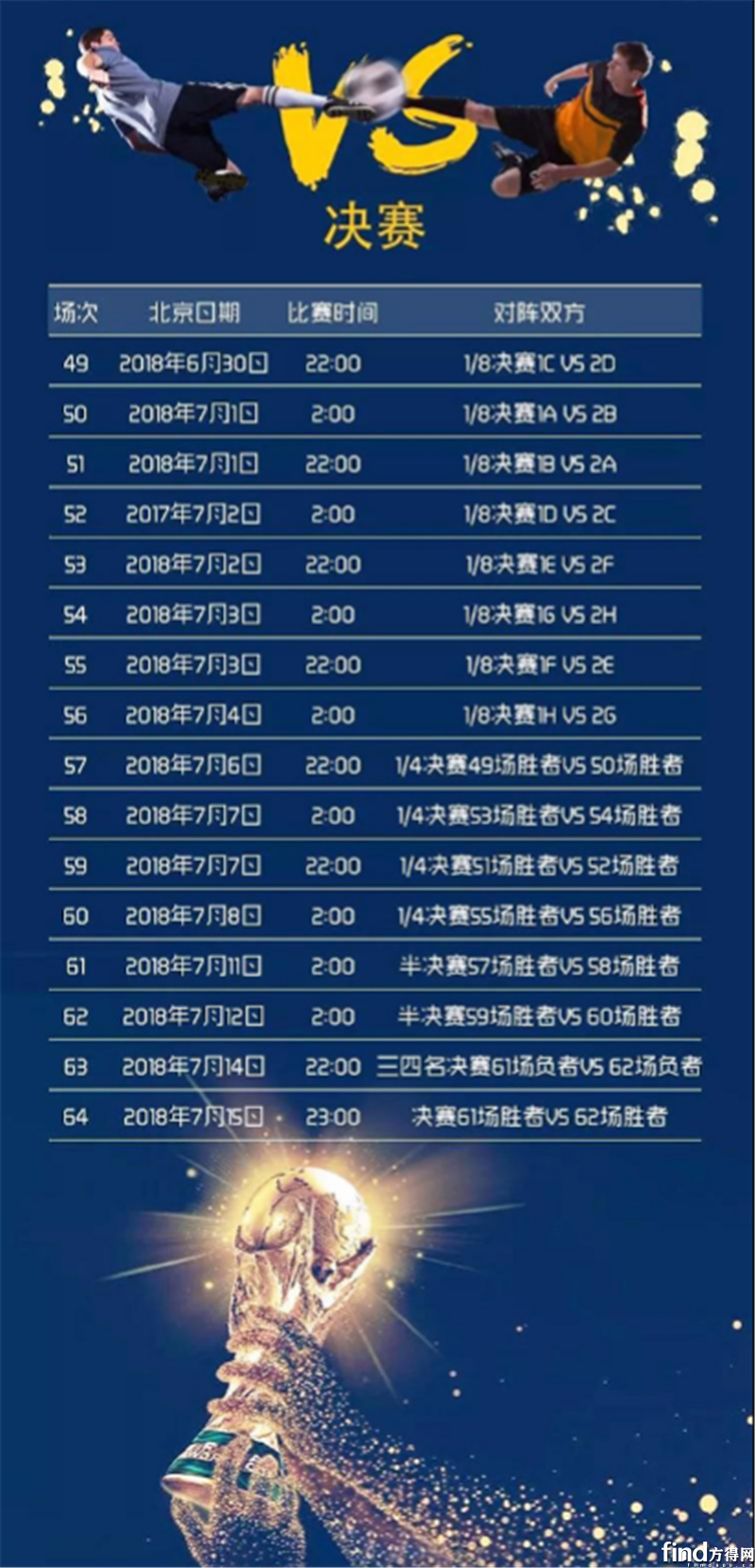 【福田瑞沃】2018世界杯赛程表,拿走不谢!3