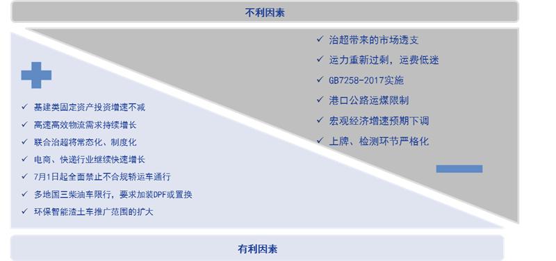 重卡市场 (3)