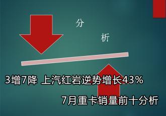 3增7降 上汽红岩逆势增长43% 7月重卡销量前十分析