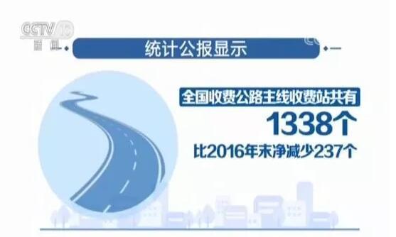 我国收费公路里程净减少7356公里 (2)