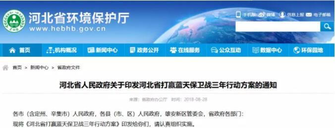 河北省2019年7月1日实施国六