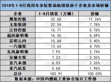 8月柴油机分析 (2)