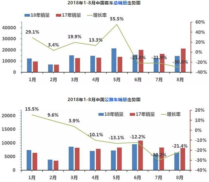 中国客车永利的网站走势图1