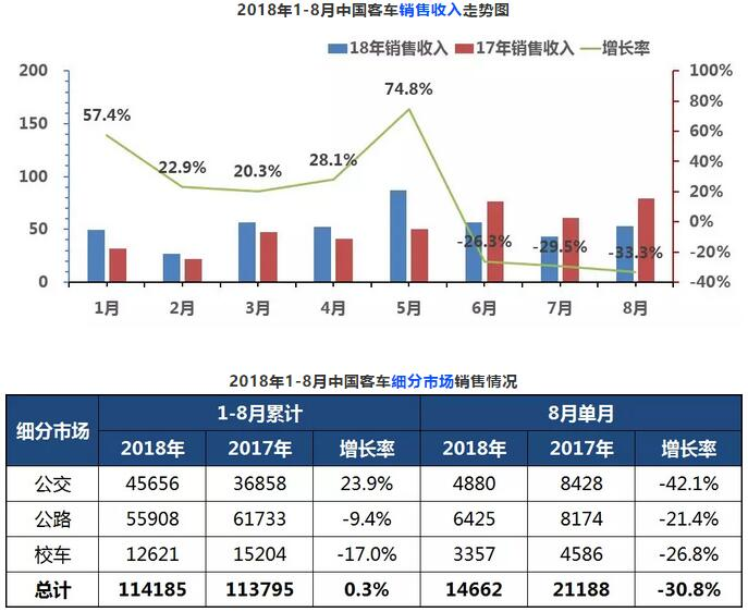 中国客车永利的网站走势图