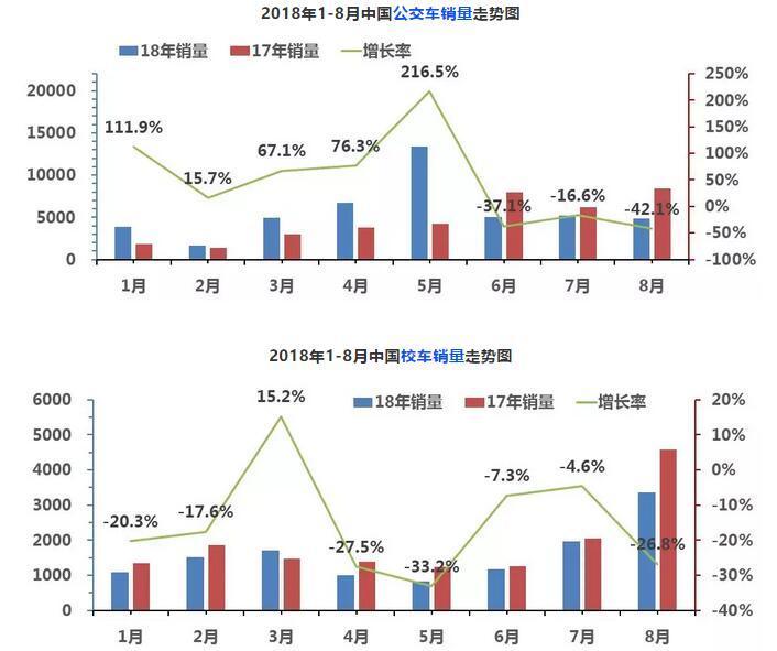 中国客车永利的网站走势图2