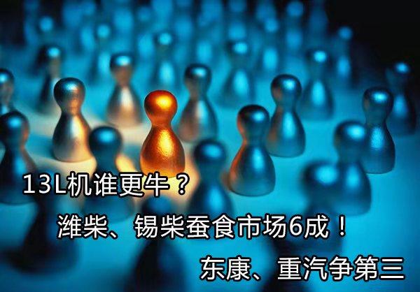 13L机谁更牛?潍柴、锡柴蚕食市场6成!东康、重汽争第三