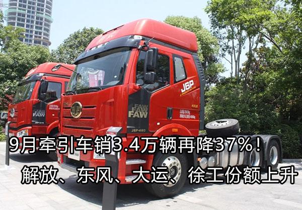 9月牵引车销3.4万辆再降37%!五家车企份额上升