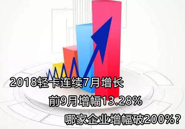 2018轻卡连续7月增长 前9月增幅13.28% 哪家企业增幅破200%