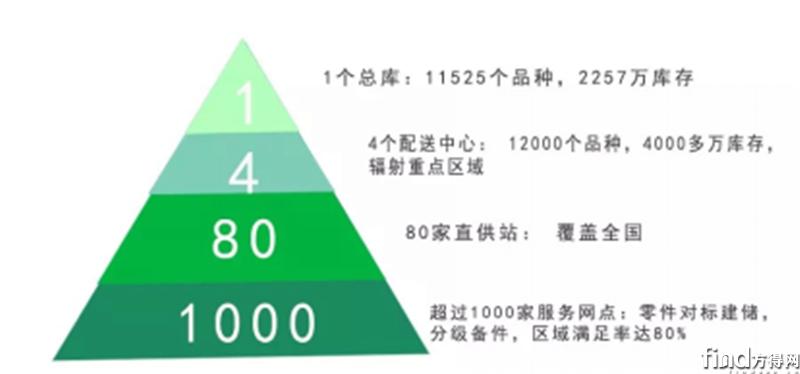 CEC圆满收官!东风轻型车助力三站全胜4