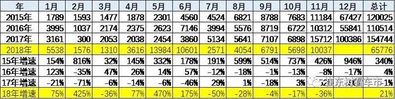 新能源客车分析 (2)