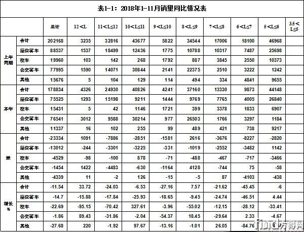2019中国客车市场 (3)