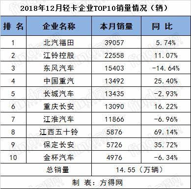 2018销量排名 (1)
