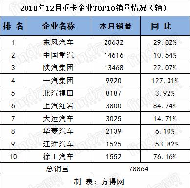 2018销量排名 (6)
