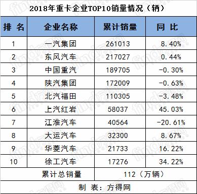 2018销量排名 (7)