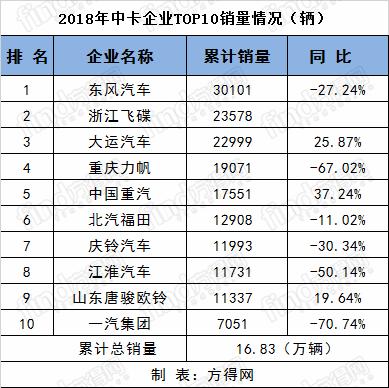 2018销量排名 (8)
