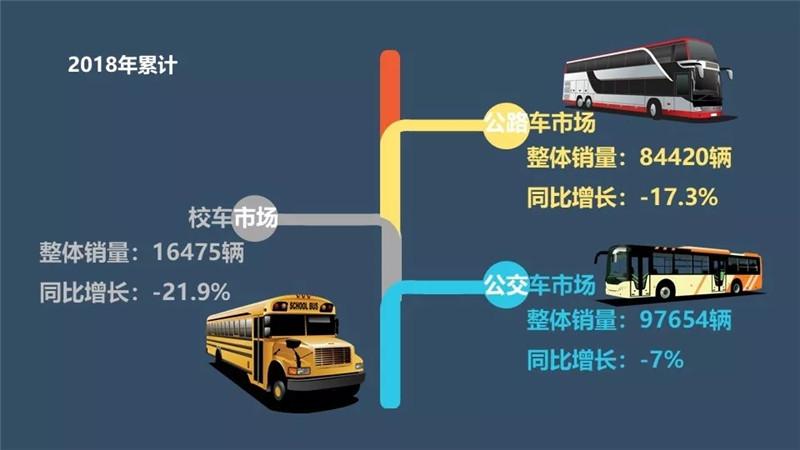 中国客车企业2018 (3)