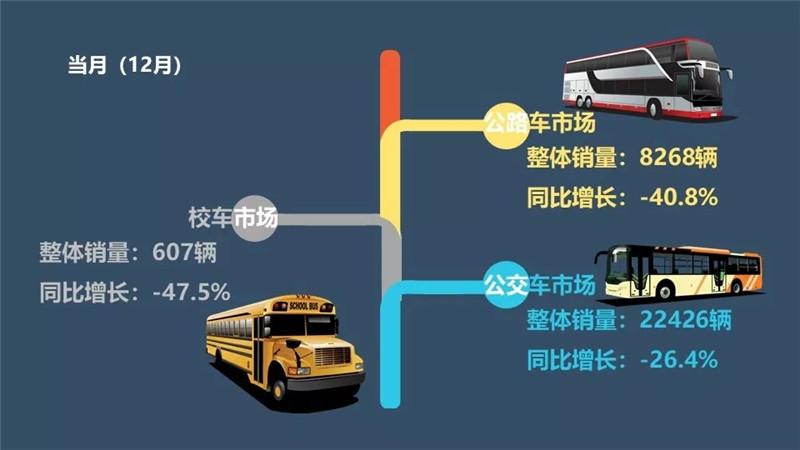 中国客车企业2018 (5)