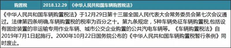 1月客车行业政策 (6)