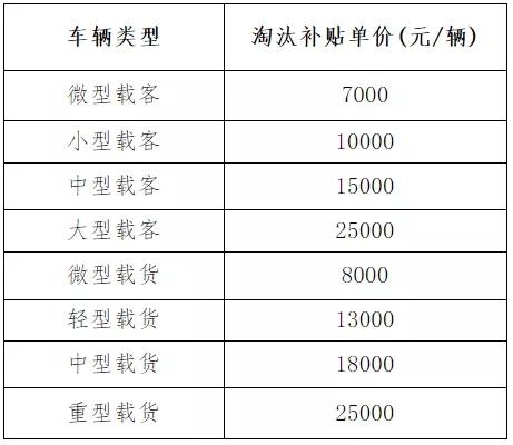 海口柴油车淘汰 (2)