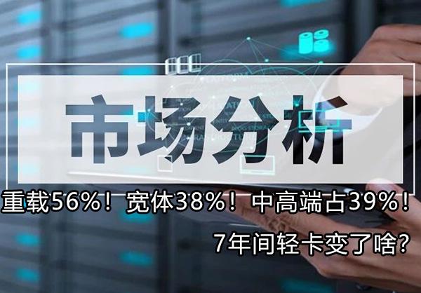 重载56%!宽体38%!中高端占39%!7年间轻卡变了啥?