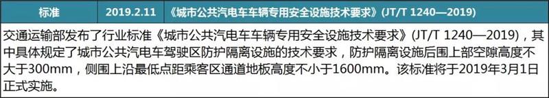 2月客车行业政策 (3)