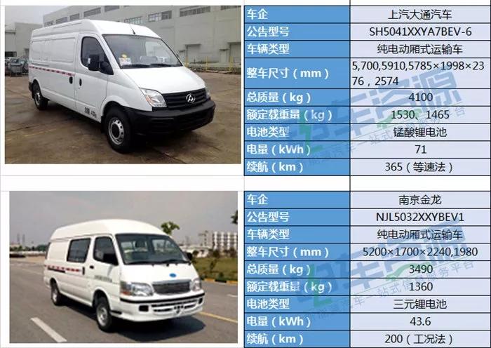 2018年新能源专用车 (9)