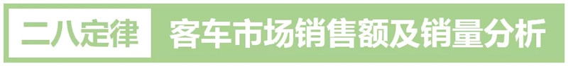 中国客车行业 (2)