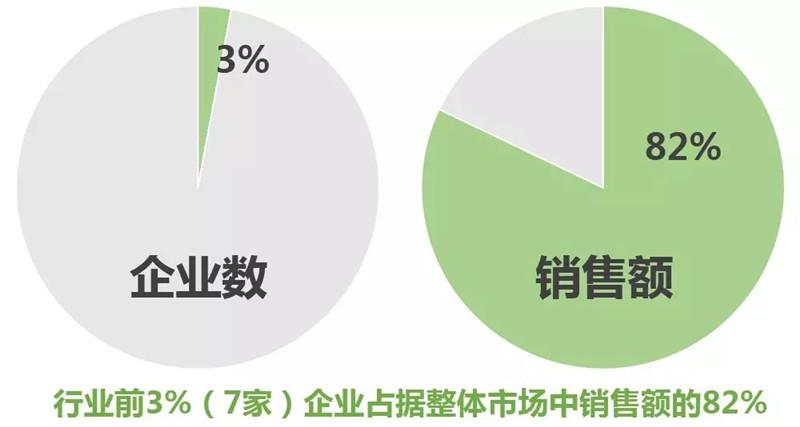 中国客车行业 (3)