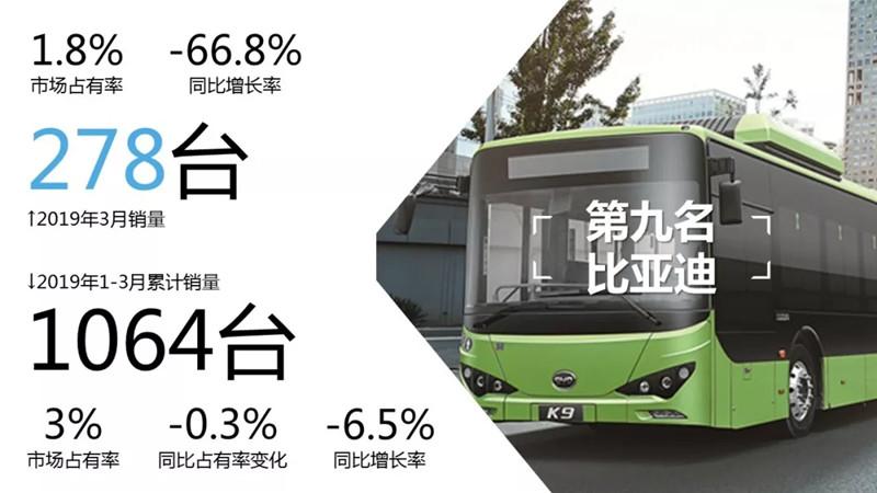 客车 (3)