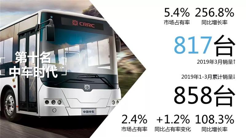 客车 (2)