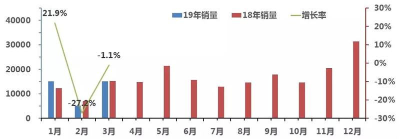 中国客车 (3)