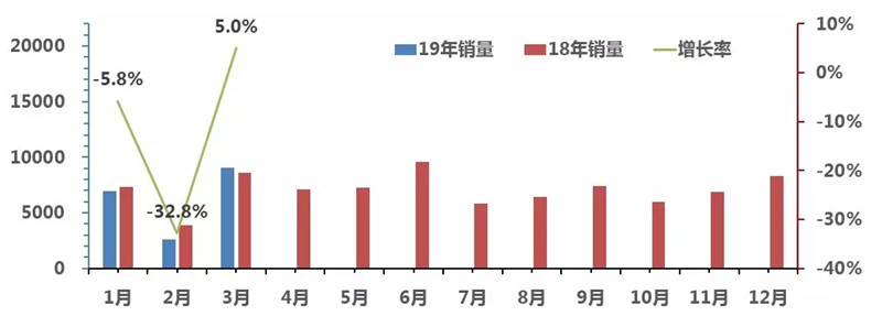 中国客车 (4)