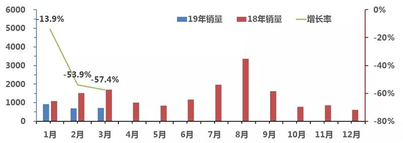 中国客车 (6)