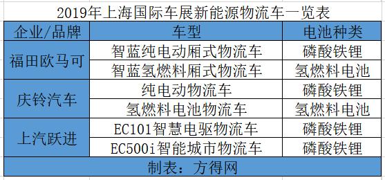 上海车展 (1)